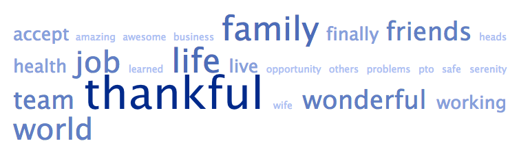 What We're Thankful For - TINYpulse Thanksgiving 2012