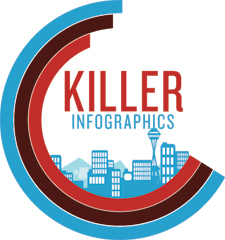 Killer Infographic Seattle