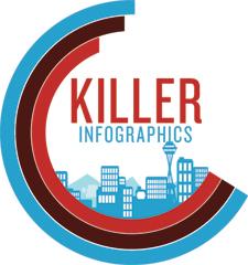 Killer Infographic Seattle
