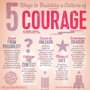CULTURE_OF_COURAGE