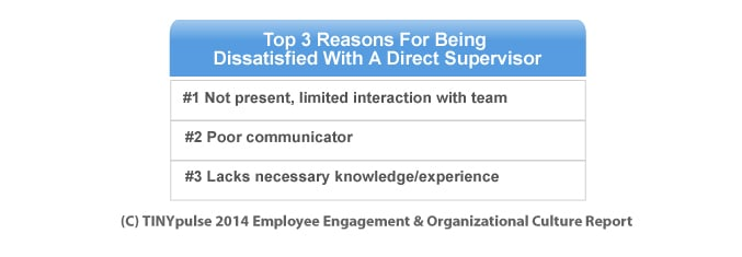 Reasons For Being Dissatisfied With Direct Supervisor