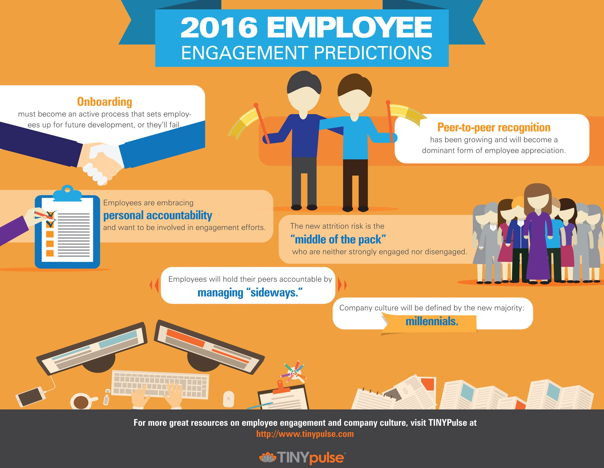 2016 Employee Engagement Predictions by TINYpulse