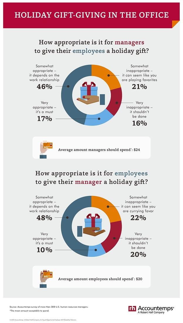 A Gift for Your Boss — Mandatory