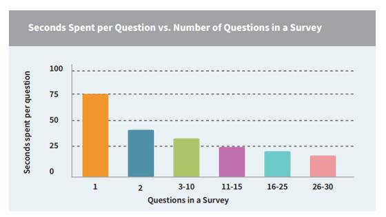 engagement-survey