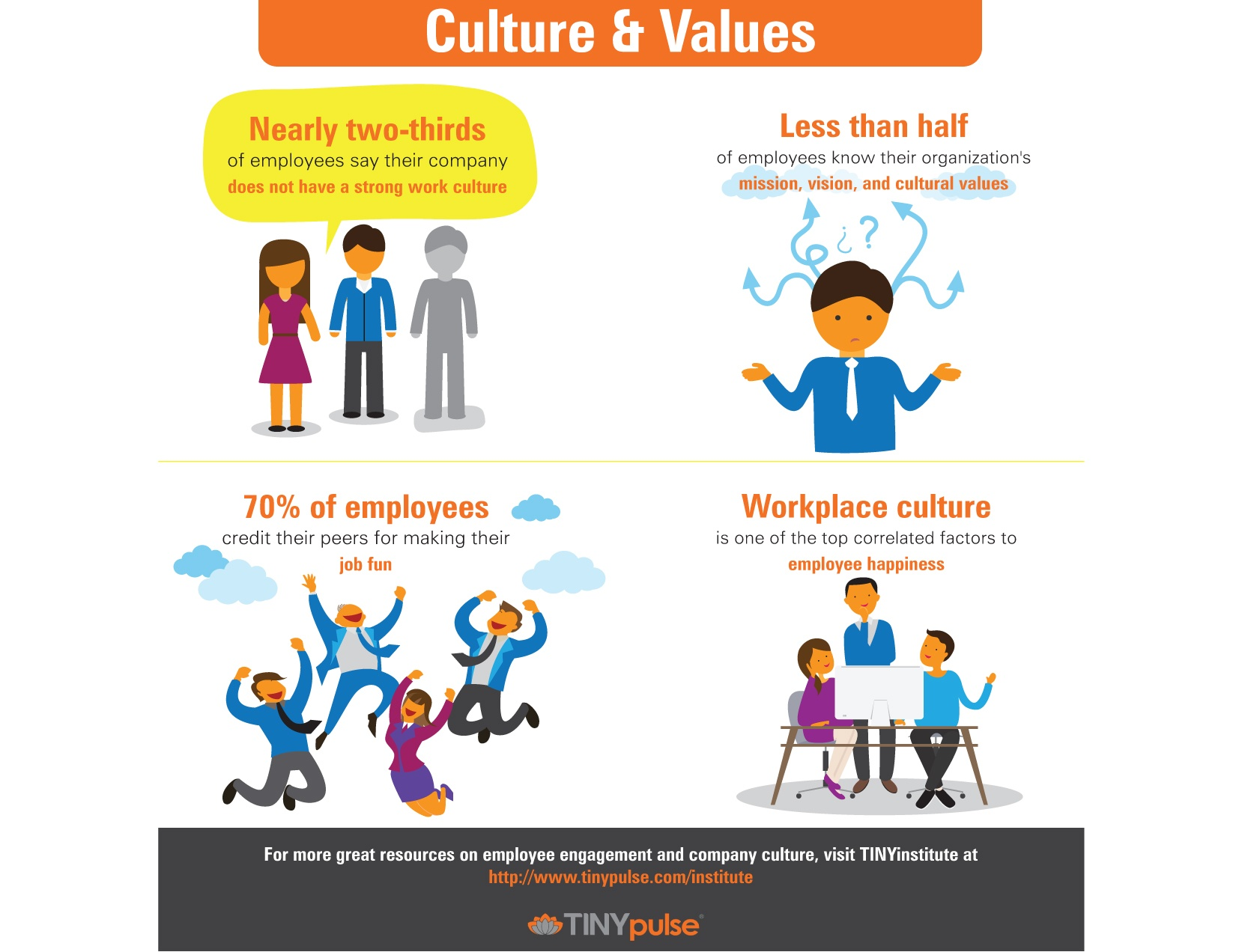 TINYinstitute Company Culture & Values Infographic