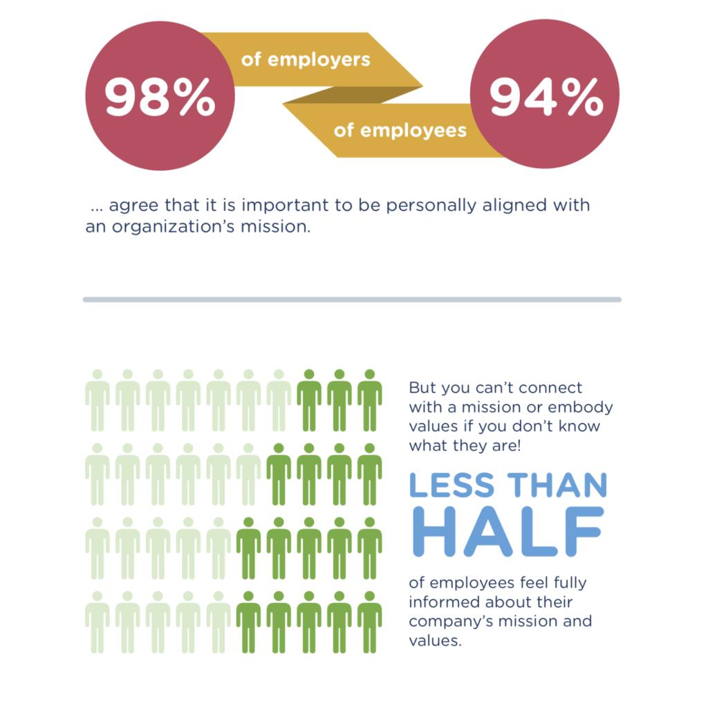 Employee engagement-1