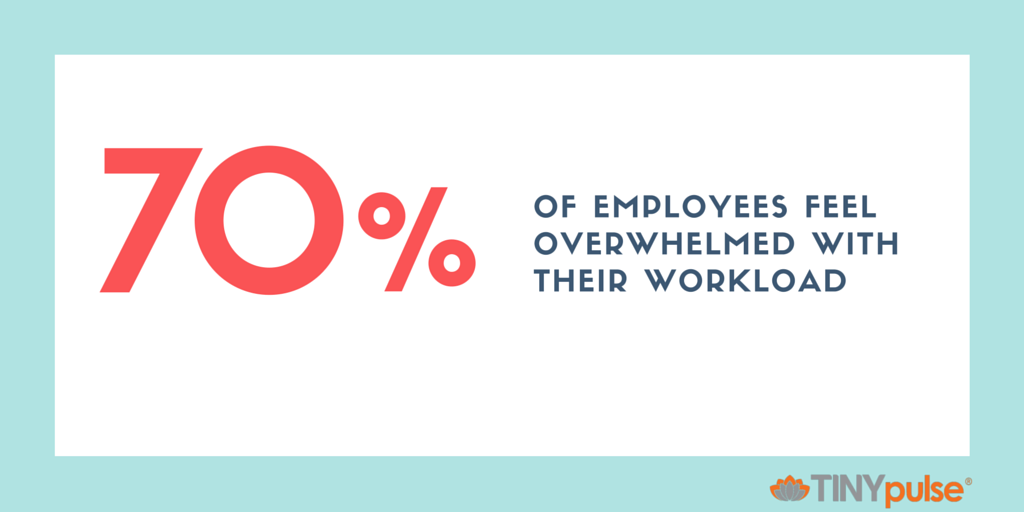 Employees_feel_overwhelmed.png