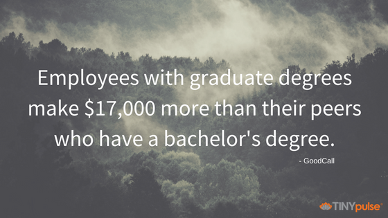 Graduate degrees