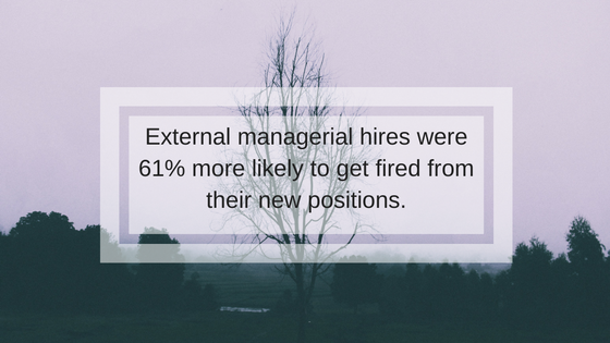 External managerial hires were 61% more likely to get fired from their new positions