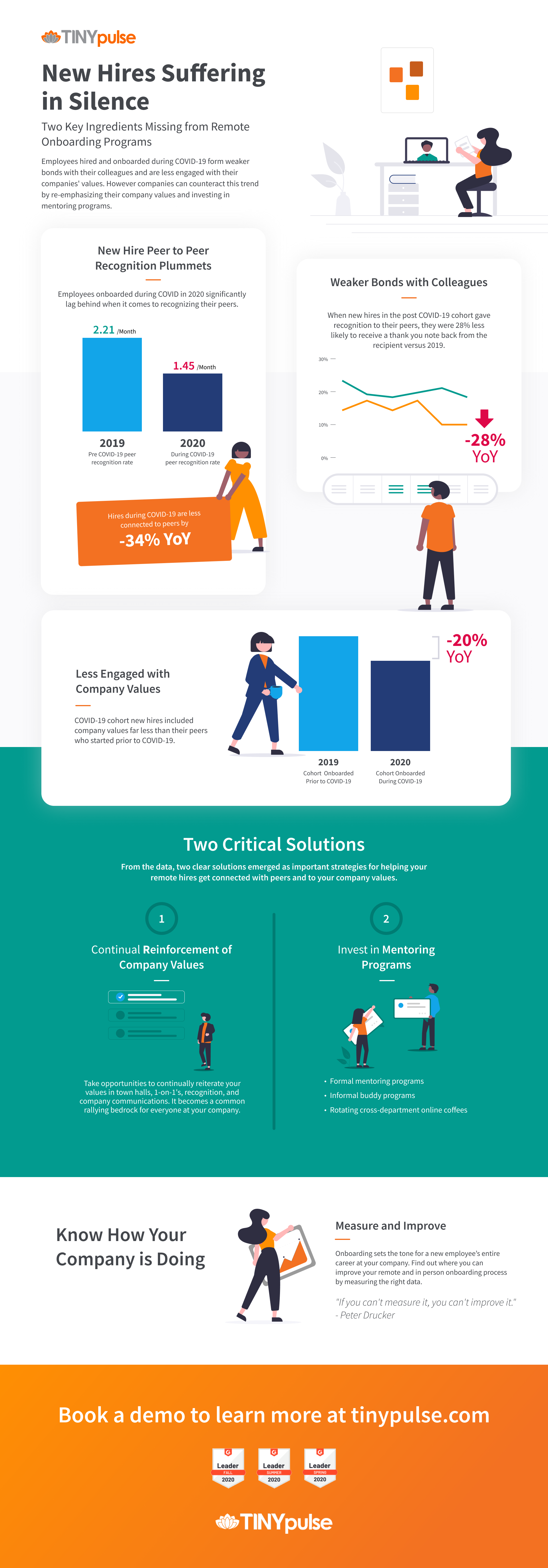 Infographic_New Hires Suffering in Silence
