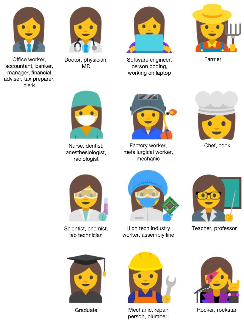 New Google emojis