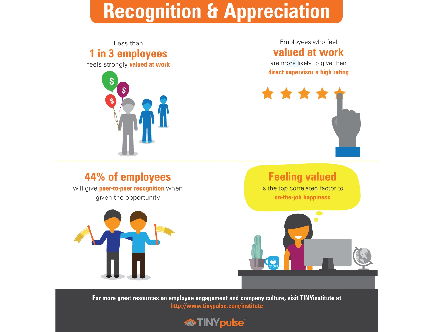 TINYinstitute Employee Recognition & Appreciation Infographic