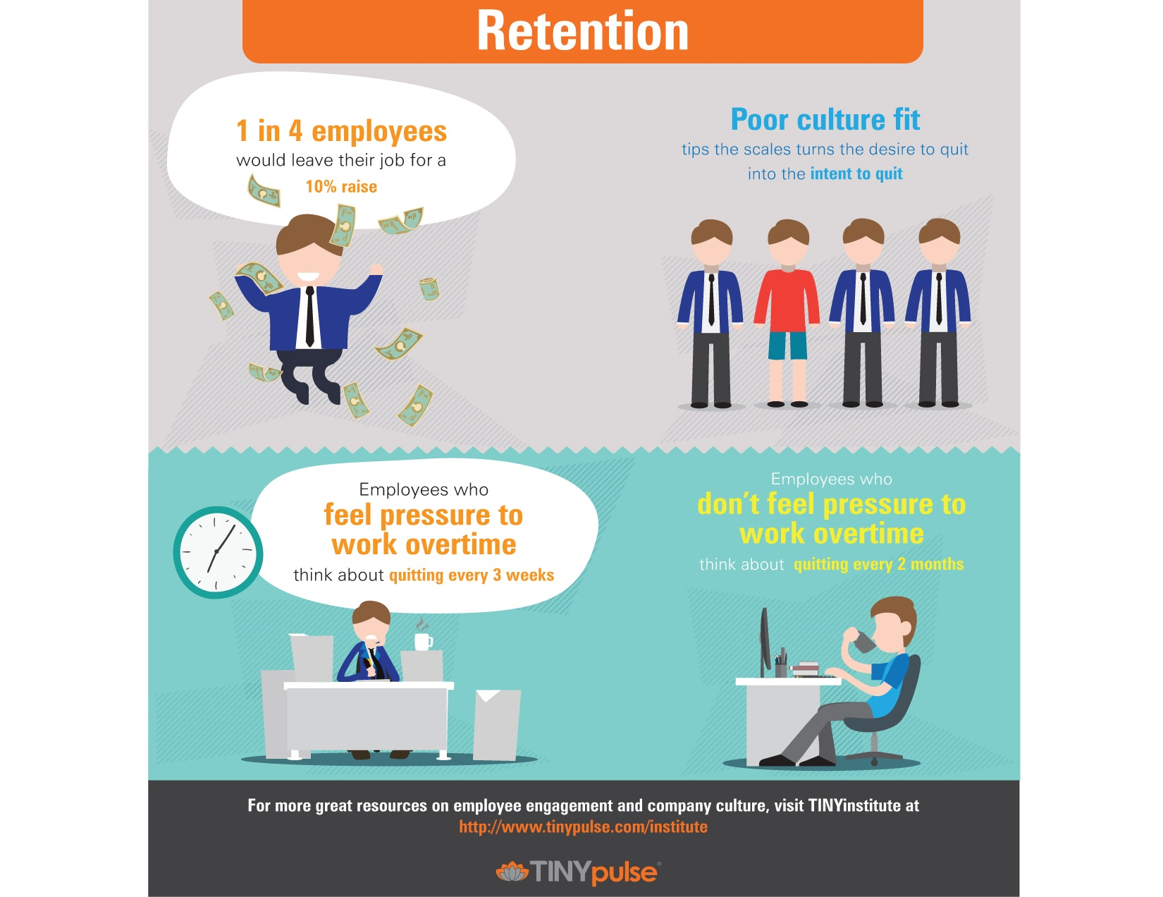 TINYinstitute Employee Retention Infographic