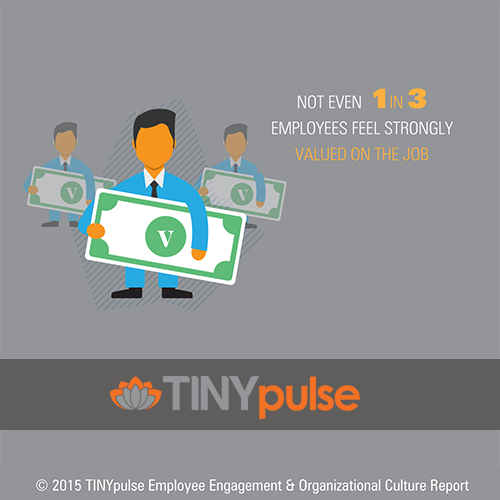 TINYpulse_EmployeeEngagement_Valued (1).png