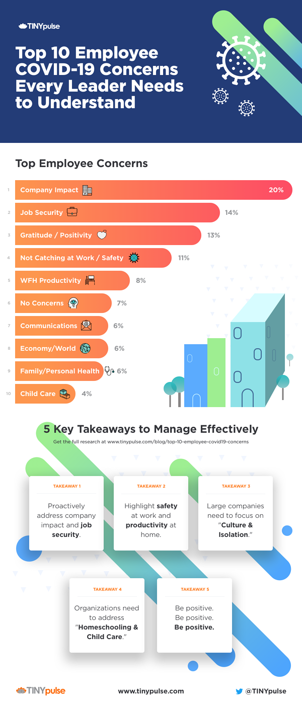 TP_Infographic_TopEmployeeConcerns_HD