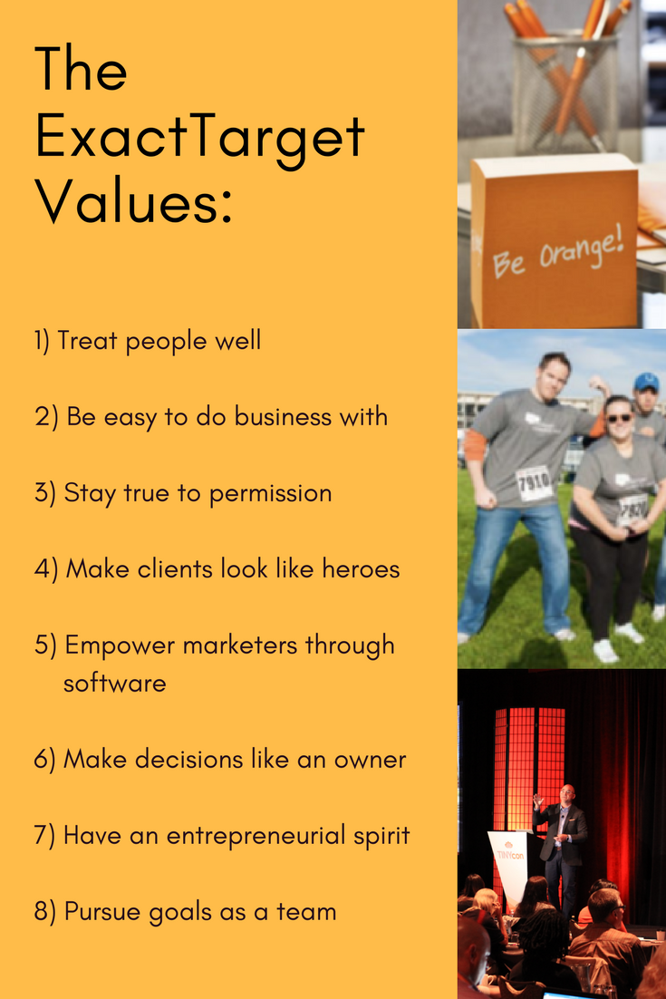 The ExactTarget Values