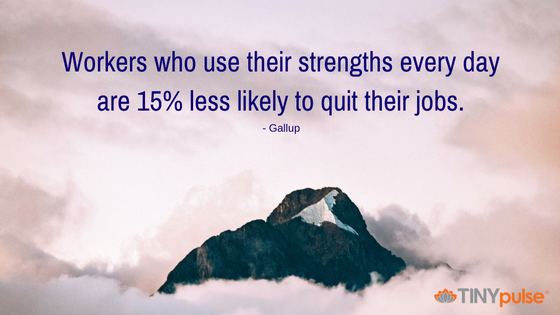 Workers who use their strengths every day are 15% less likely to quit their jobs