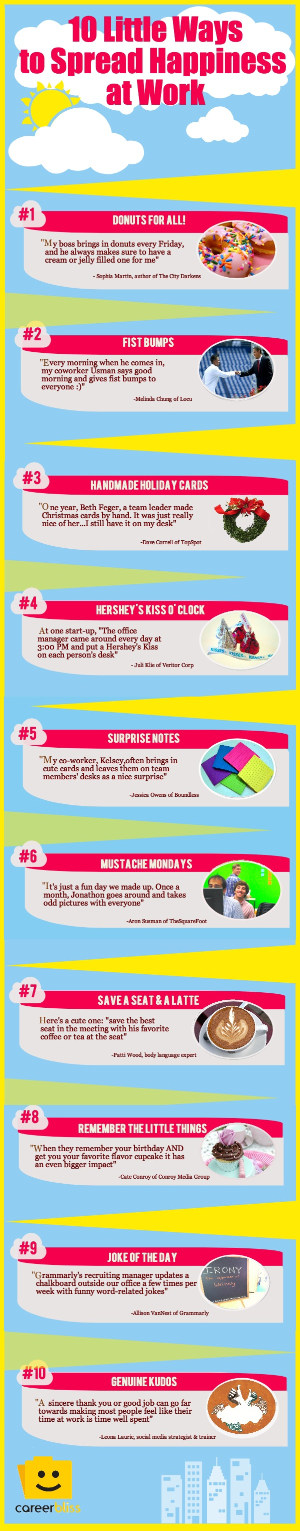 Workplace happiness infographic