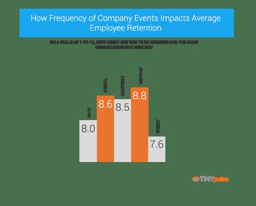 company-events
