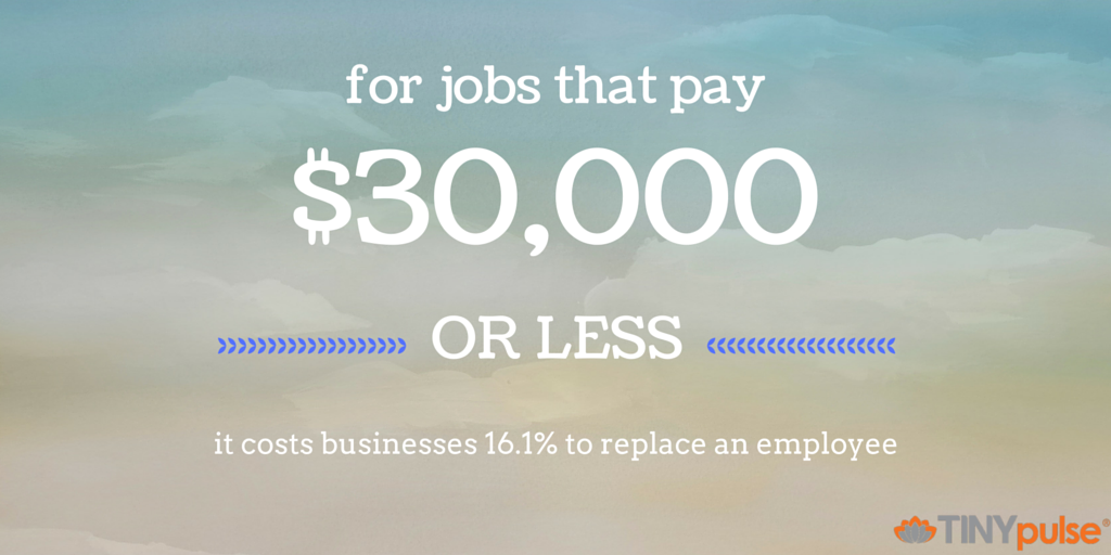 Replacing employees by TINYpulse