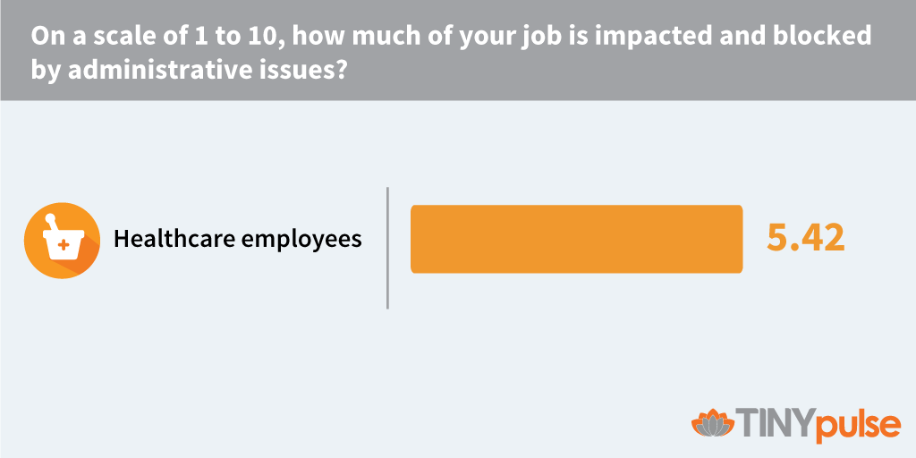 How to Keep Employees Happy In a High-Stress Industry by TINYpulse