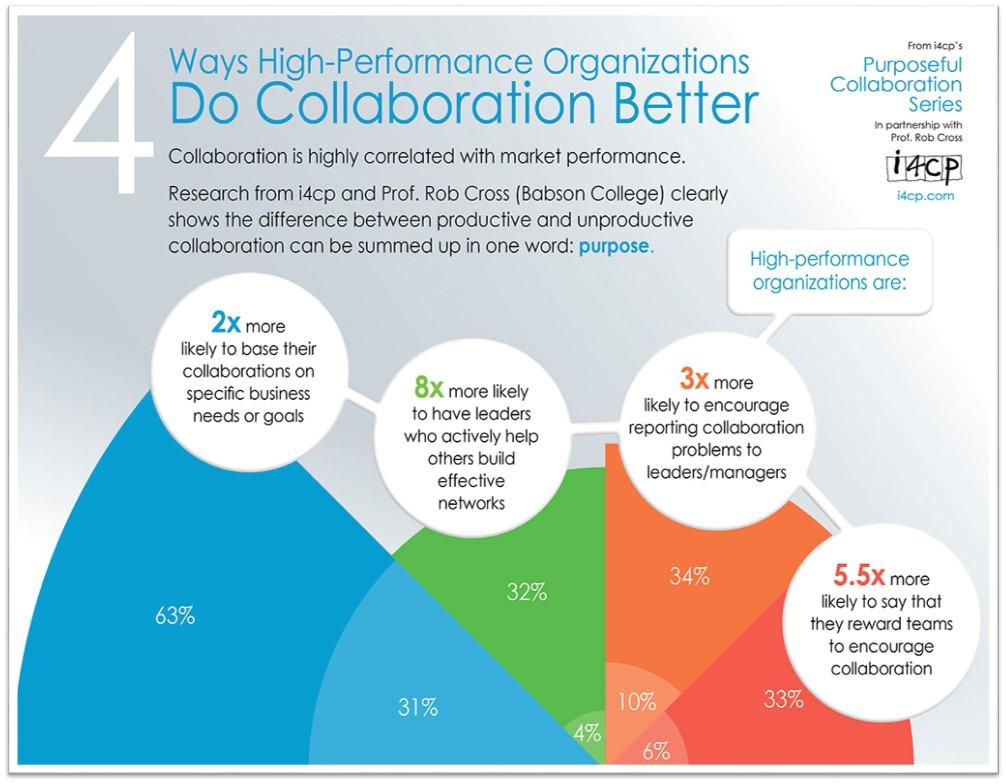 i4cp colaboration graphic.jpg