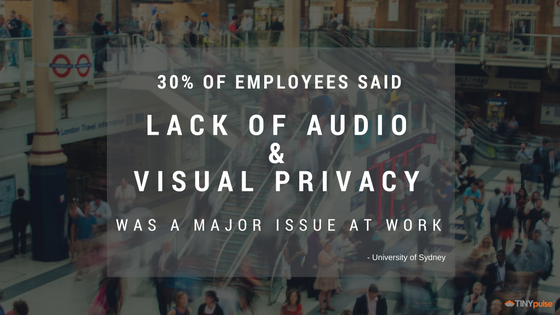 Lack of privacy at work
