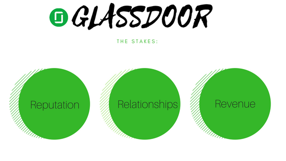 The Glassdoor stakes