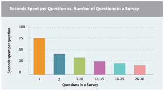 surveyquestions-vs-time (2).png