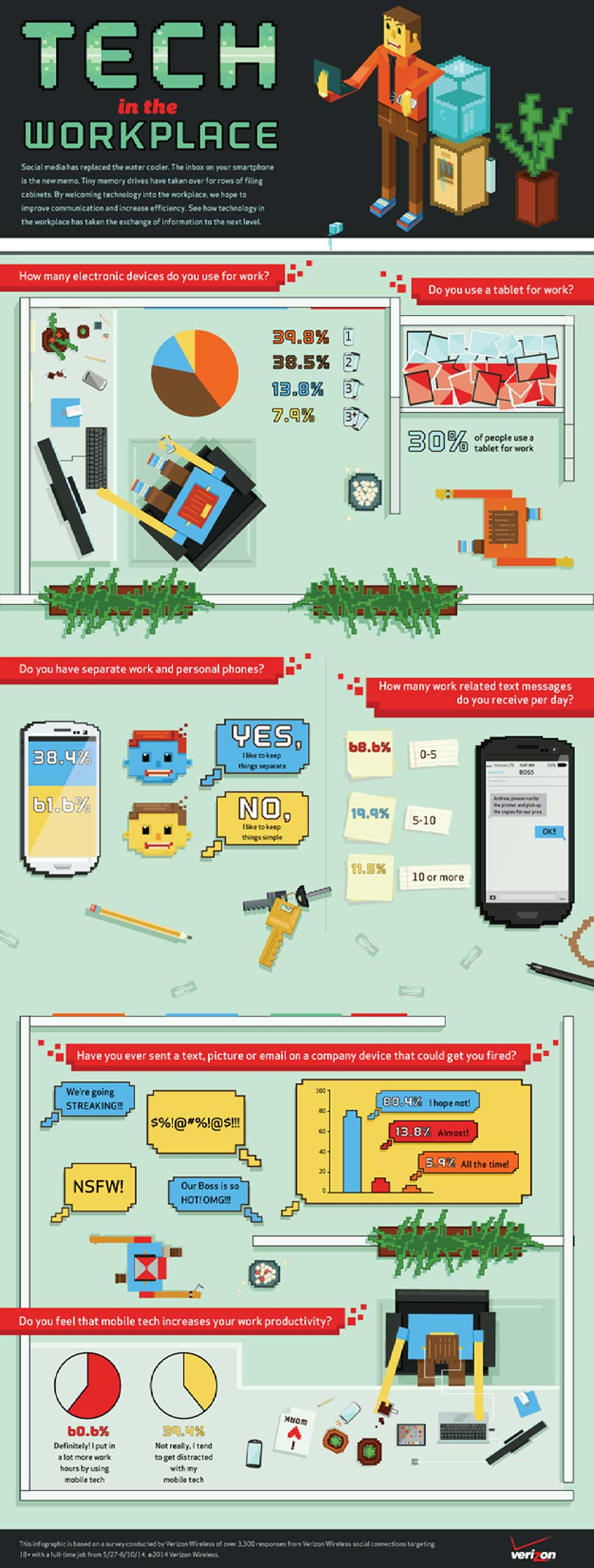 tech-in-the-workplace-infographic