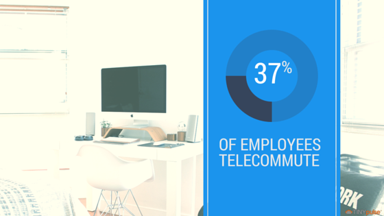 37% of employees telecommute
