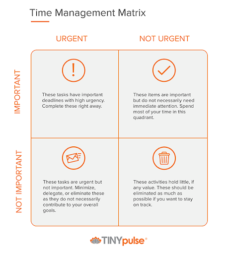 time management 6