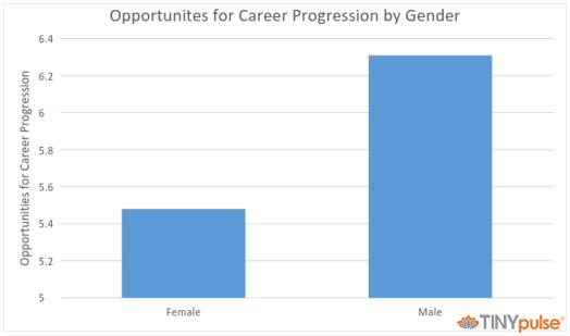 Career_Growth