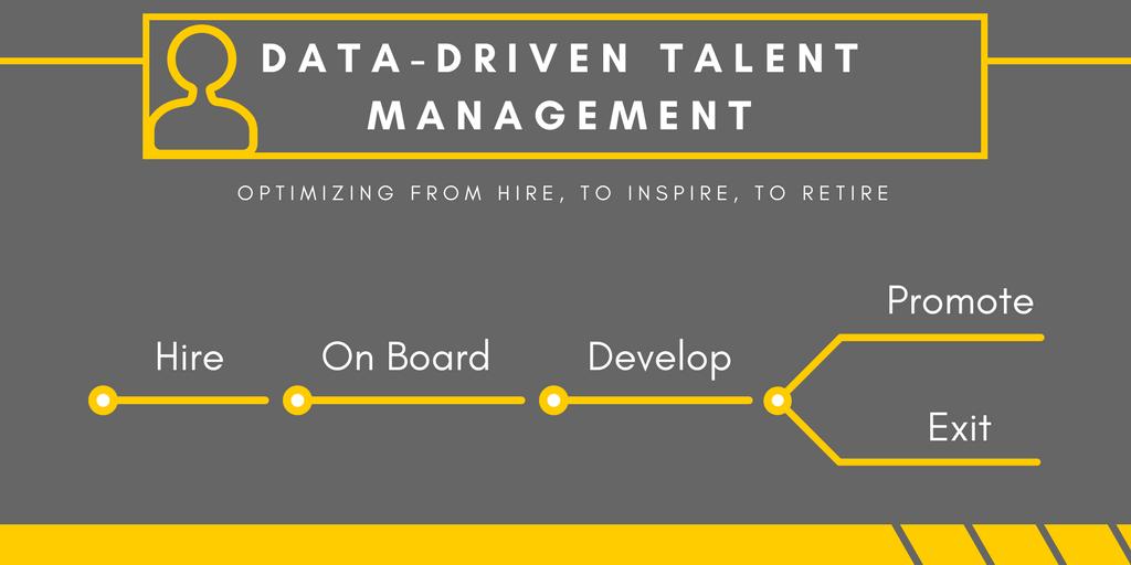 Data-driven Talent Management (2)