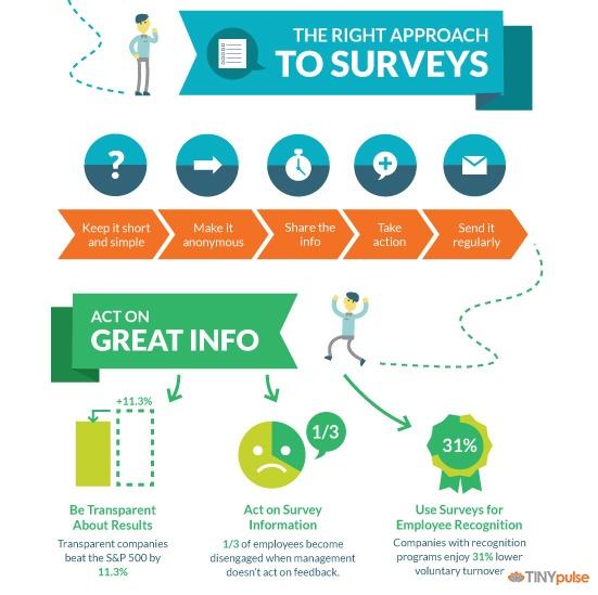 Employee_Feedback_by_TINYpulse