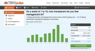 Employee engagement survey   TINYpulse