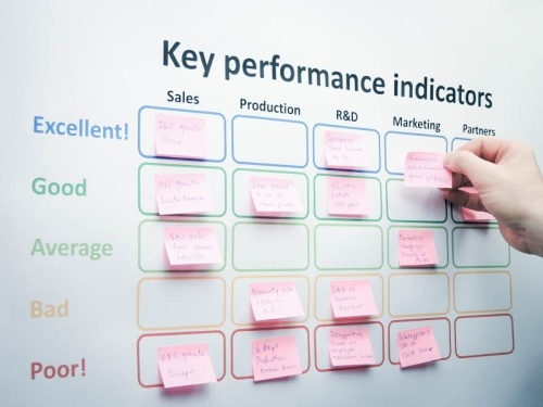 Why Companies Can't Get Rid of Performance Reviews - by TINYpulse