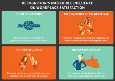 recognition_infographic