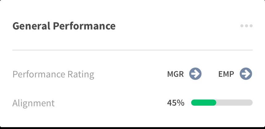 General Performance